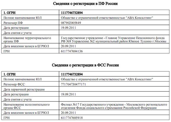 Узнать номер регистрации ооо регистрация ооо санкт петербург