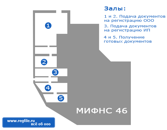 ФНС 46 схема проезда