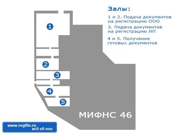 Регистрация ип фнс москва пример заявление в пфр на подключение электронной отчетности